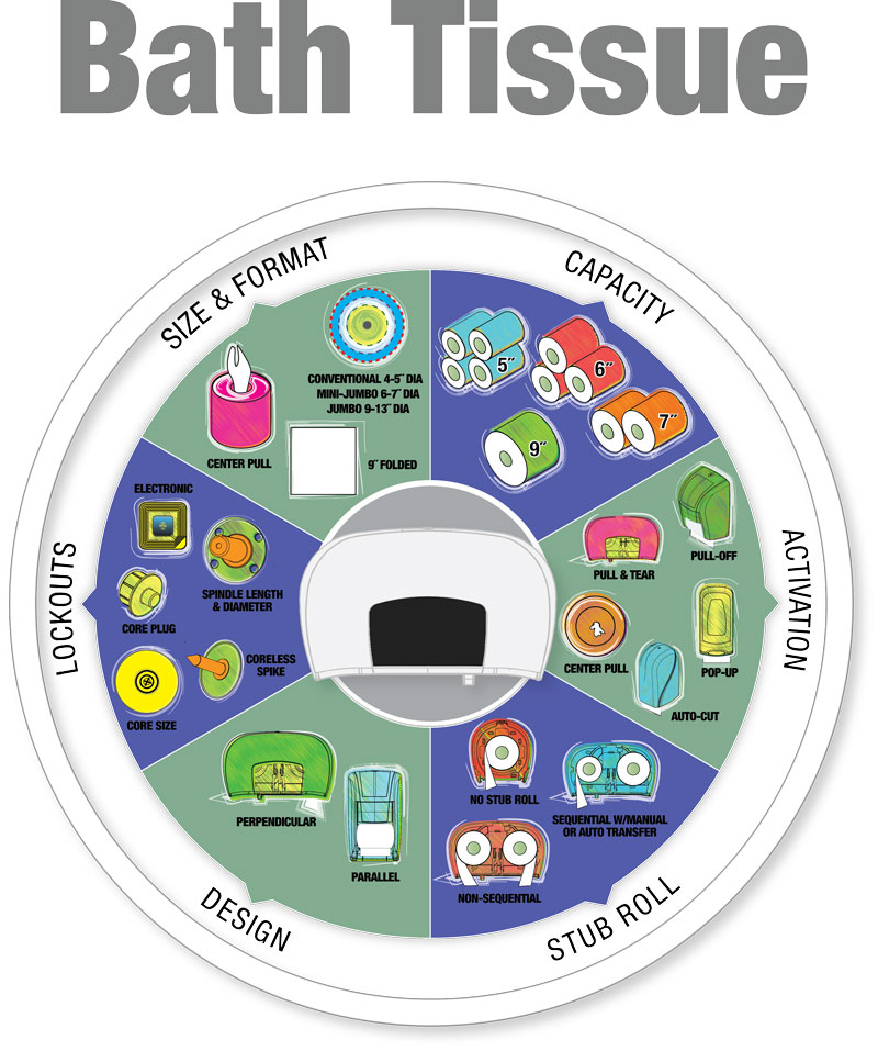 Custom-Solutions_7-WHEELS_Bath-Tissue
